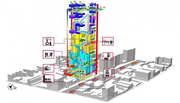 propuesta-de-la-sincronizacion-termodinamica-del-proyecto-bd-bacata