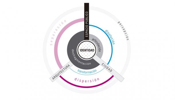diagrama-desfragmentacion